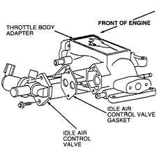 IACV Diagram